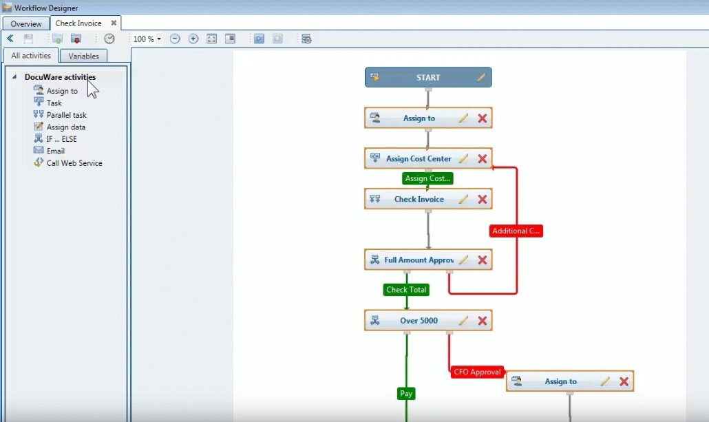 Docuware Workflow Manager